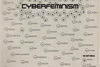 Post-Cyber Feminist International 6