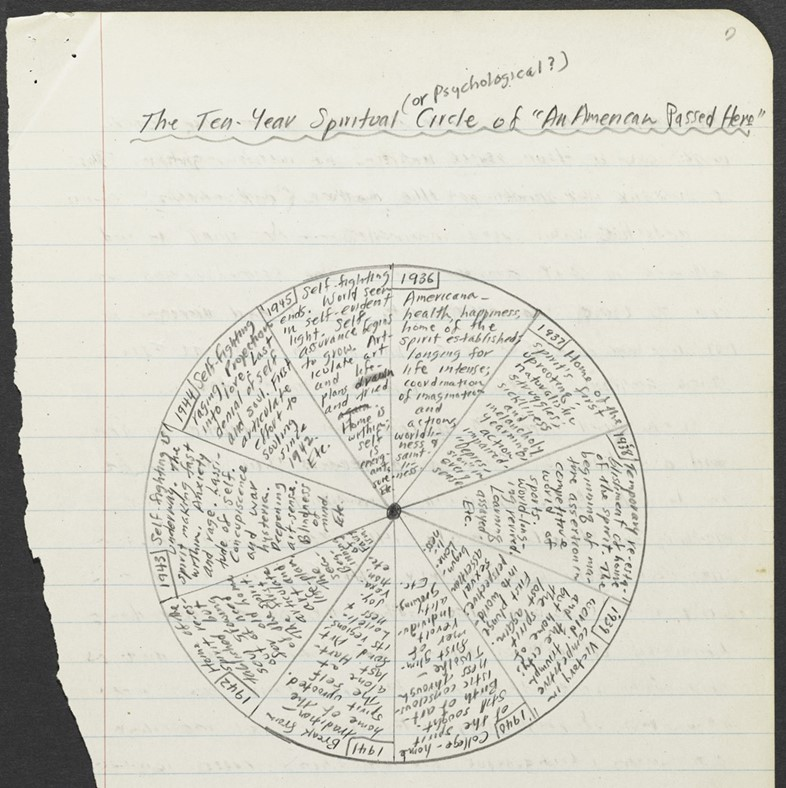 Manuscript notes for the novel that would become