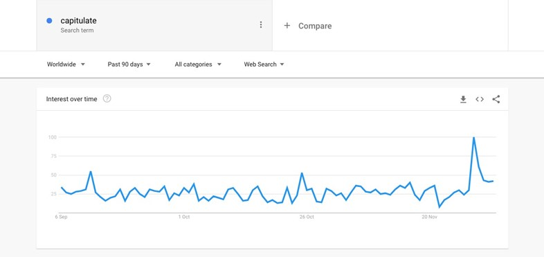 Grimes' Google searches for 'capitulate'