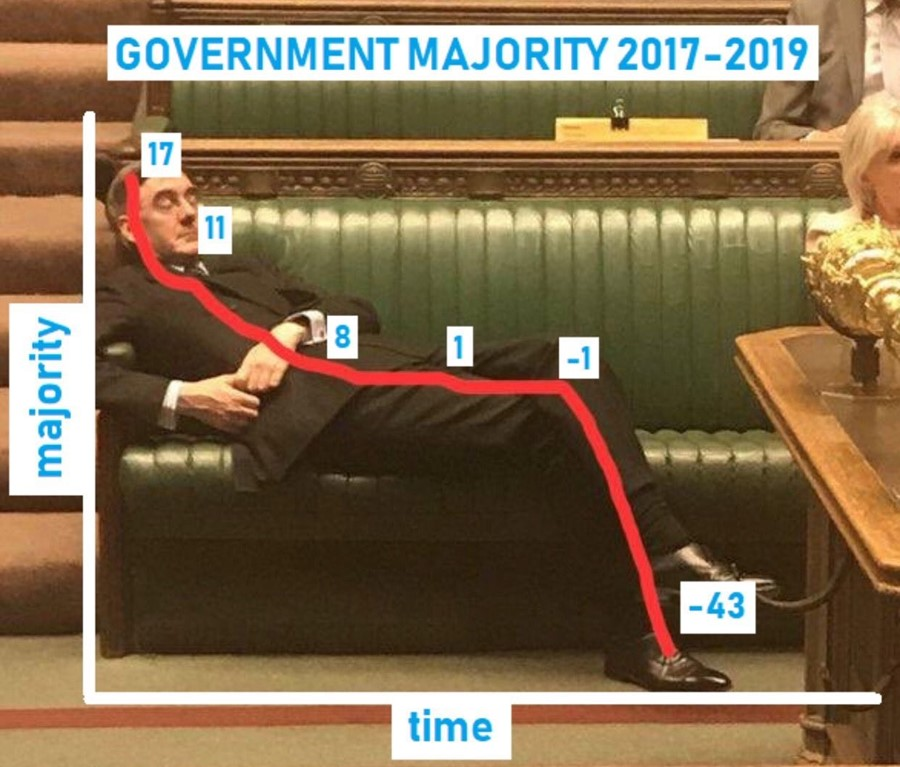 The best memes from the shitshow that is the UK government